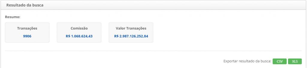 Youtube Money Funciona?